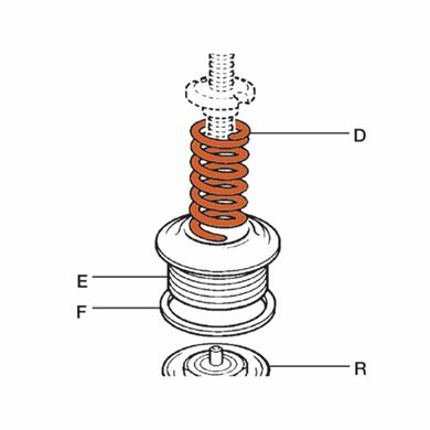 Picture for category Steam Valve Parts